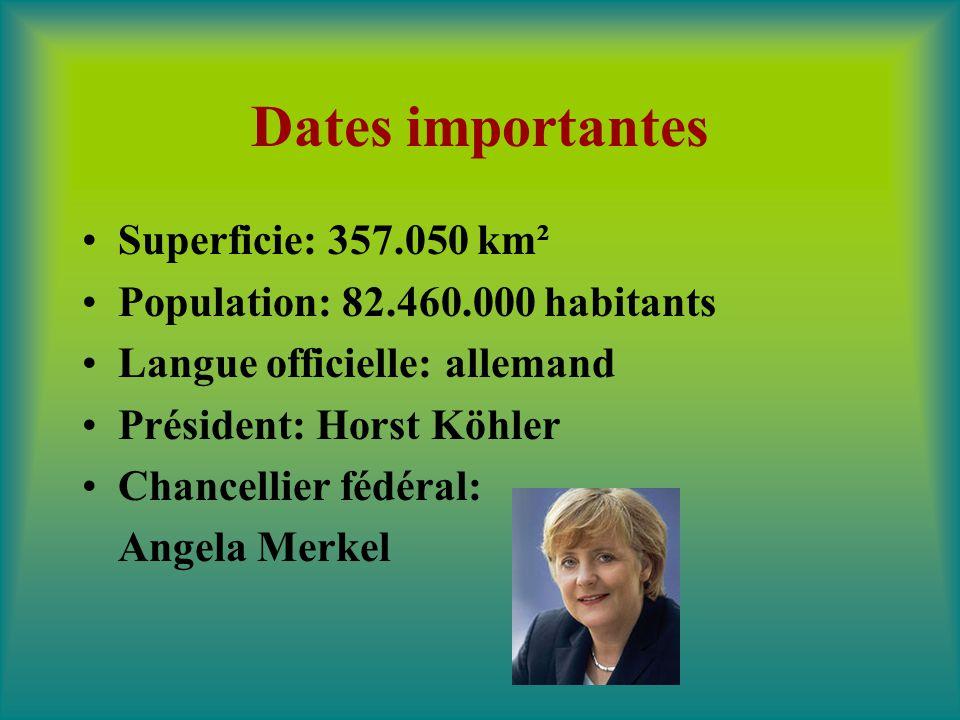 Dates importantes Superficie: 357.050 km²