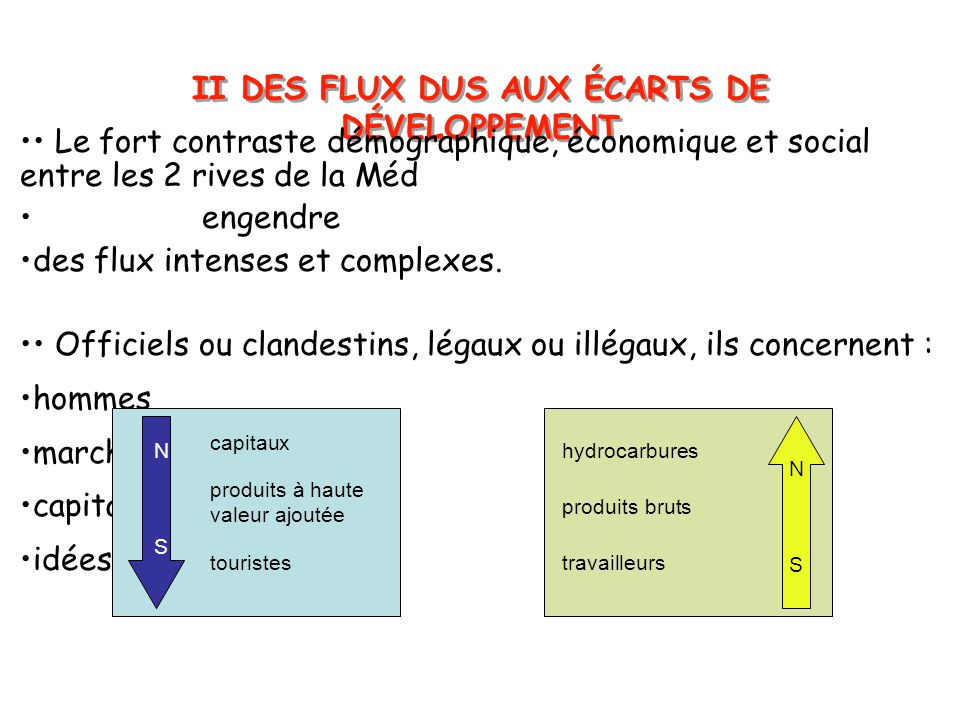 II DES FLUX DUS AUX ÉCARTS DE DÉVELOPPEMENT