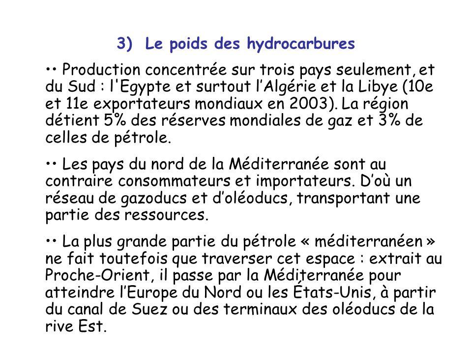 3) Le poids des hydrocarbures