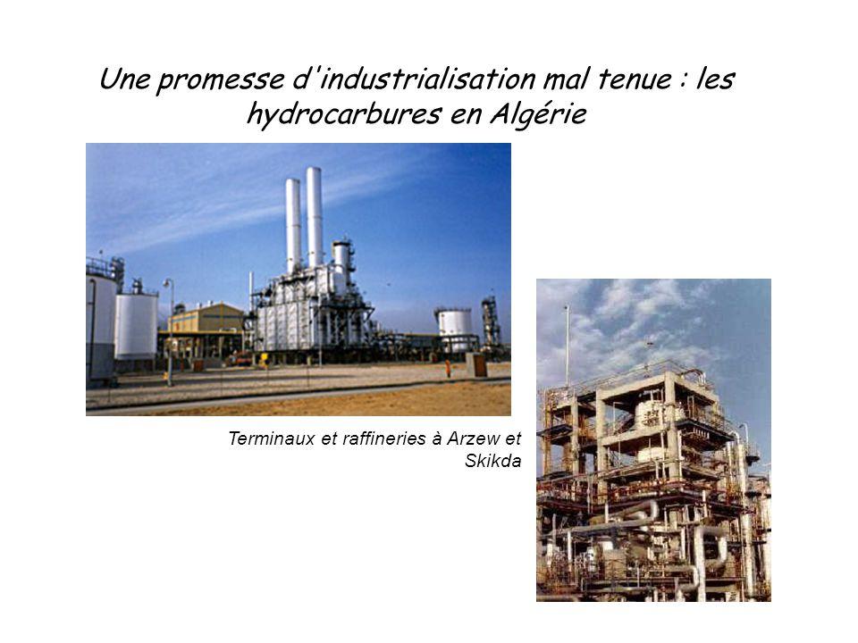 Une promesse d industrialisation mal tenue : les hydrocarbures en Algérie