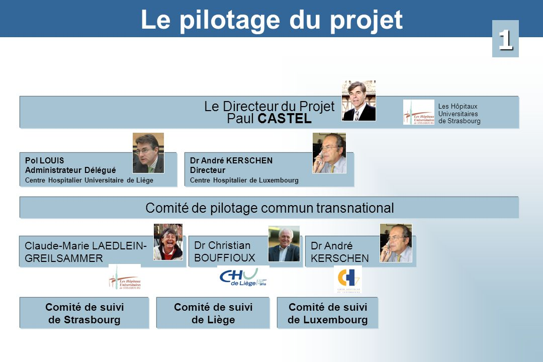 Comité de pilotage commun transnational