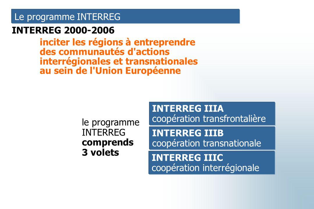 Le programme INTERREG INTERREG 2000-2006. inciter les régions à entreprendre. des communautés d actions.