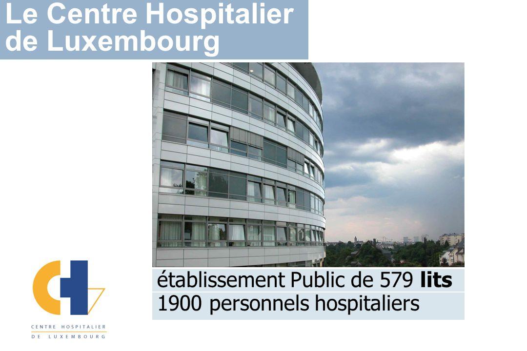 Le Centre Hospitalier de Luxembourg établissement Public de 579 lits