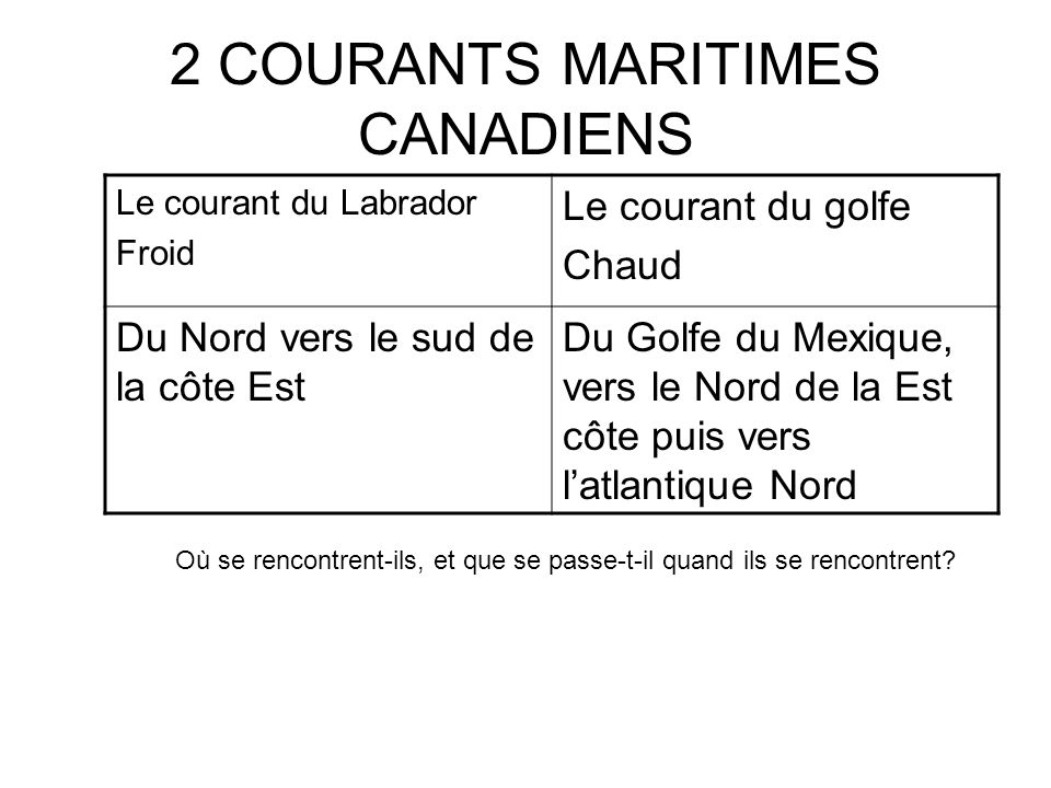 2 COURANTS MARITIMES CANADIENS