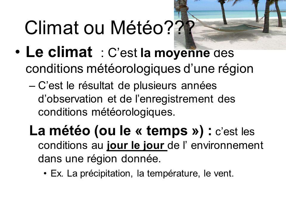 Climat ou Météo Le climat : C'est la moyenne des conditions météorologiques d'une région.