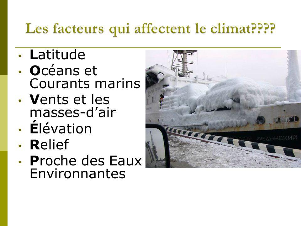 Les facteurs qui affectent le climat