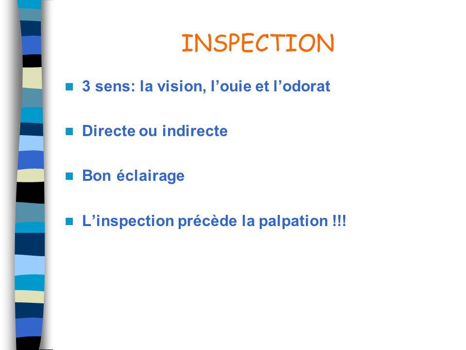 INSPECTION 3 sens: la vision, l'ouie et l'odorat Directe ou indirecte