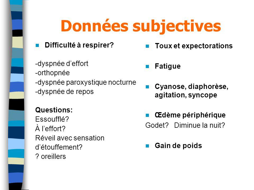 Données subjectives Difficulté à respirer -dyspnée d'effort