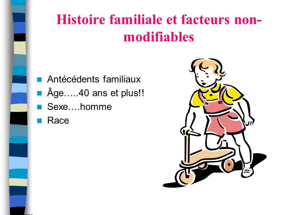 Histoire familiale et facteurs non-modifiables