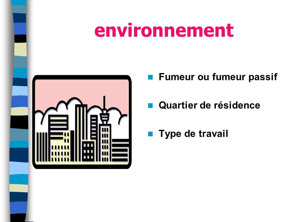 environnement Fumeur ou fumeur passif Quartier de résidence