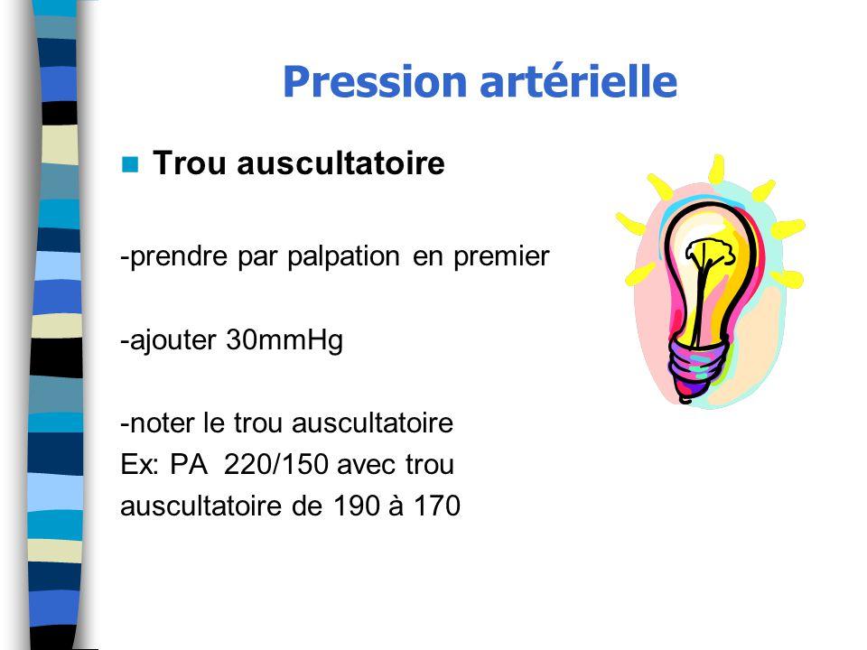 Pression artérielle Trou auscultatoire
