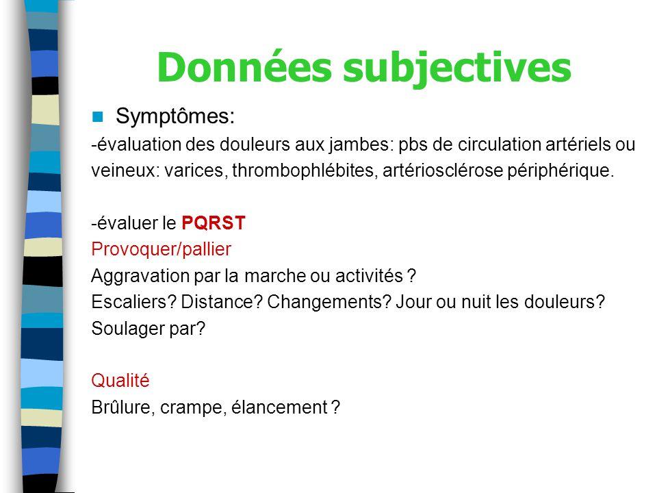 Données subjectives Symptômes: