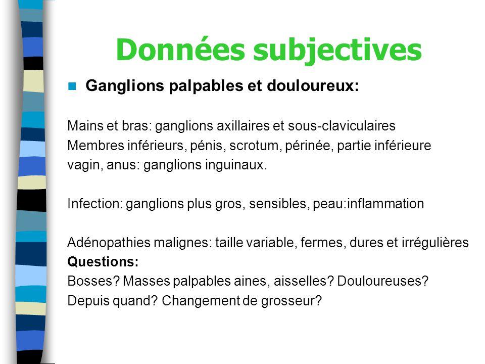 Données subjectives Ganglions palpables et douloureux: