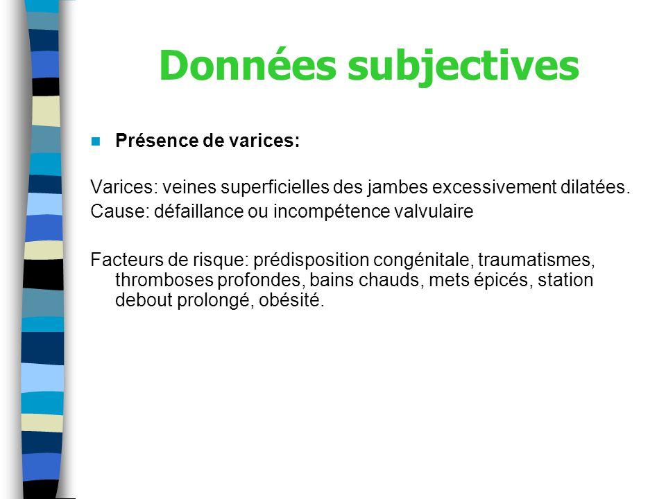 Données subjectives Présence de varices: