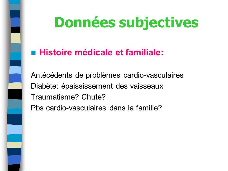 Données subjectives Histoire médicale et familiale: