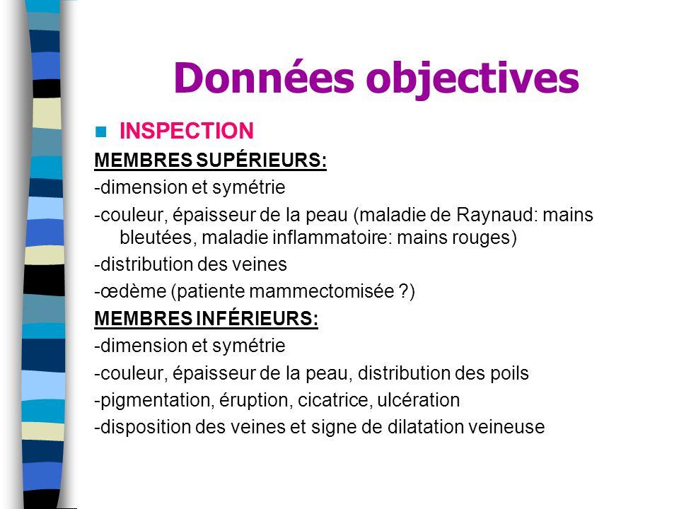 Données objectives INSPECTION MEMBRES SUPÉRIEURS: