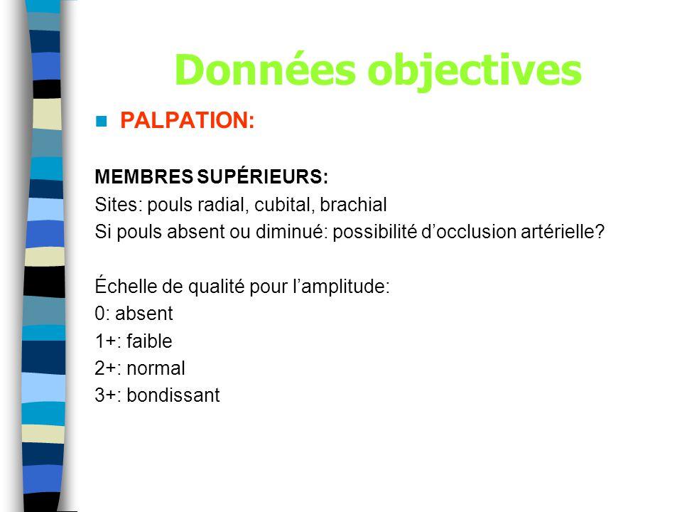 Données objectives PALPATION: MEMBRES SUPÉRIEURS: