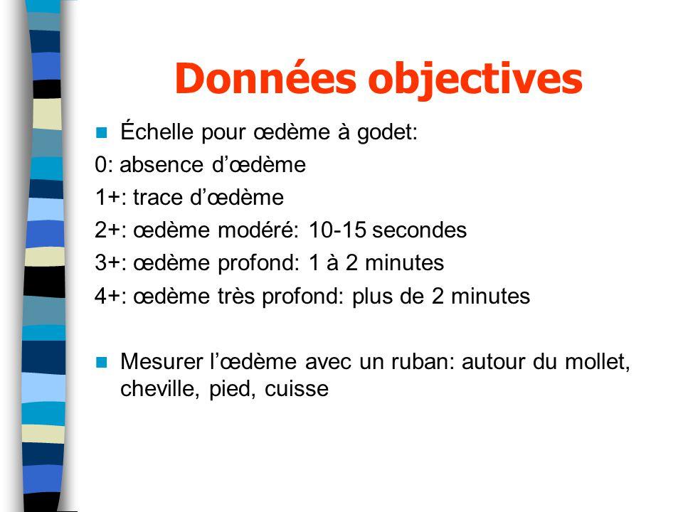 Données objectives Échelle pour œdème à godet: 0: absence d'œdème