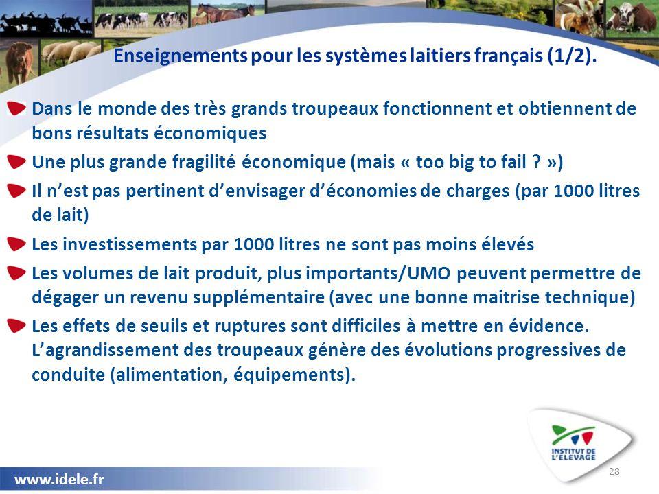 Enseignements pour les systèmes laitiers français (1/2).