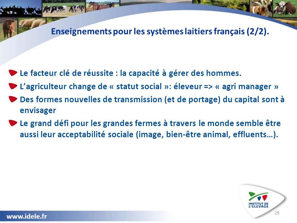 Enseignements pour les systèmes laitiers français (2/2).
