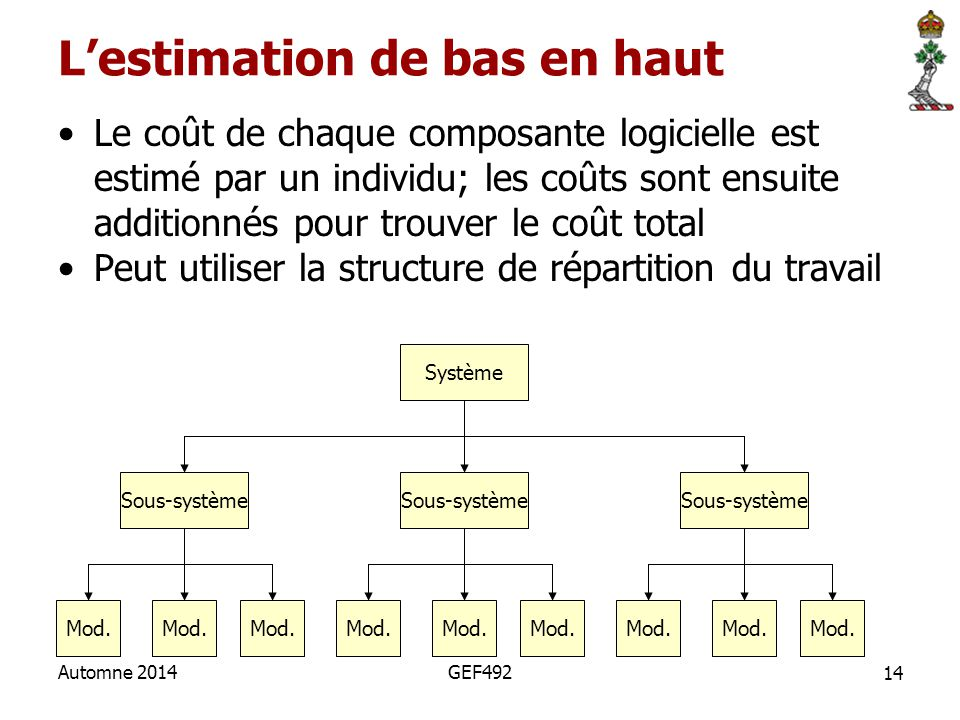 L'estimation de bas en haut