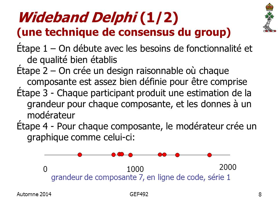 Wideband Delphi (1/2) (une technique de consensus du group)
