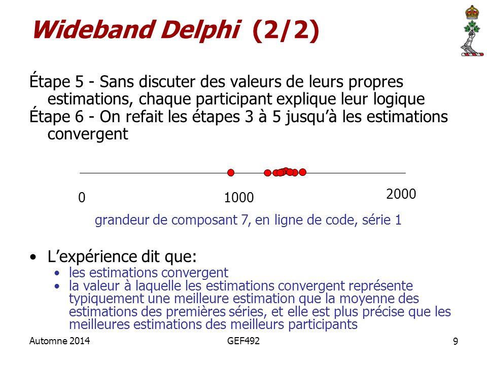 grandeur de composant 7, en ligne de code, série 1