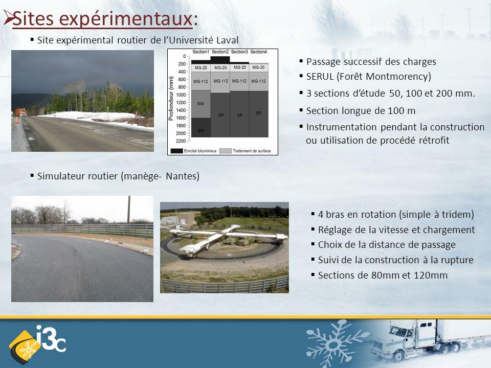 Sites expérimentaux: Site expérimental routier de l'Université Laval