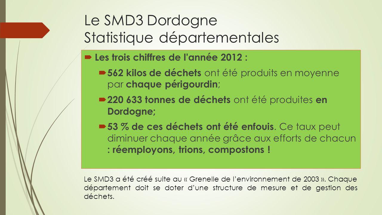 Le SMD3 Dordogne Statistique départementales