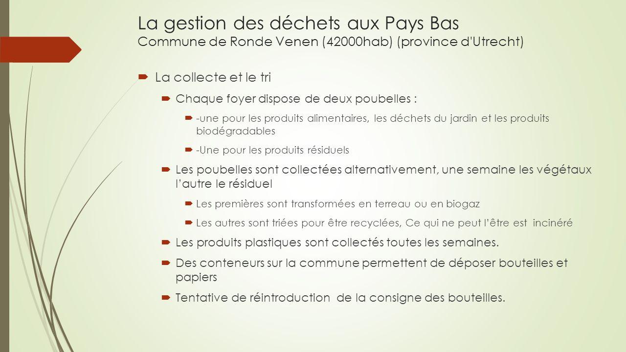 La gestion des déchets aux Pays Bas