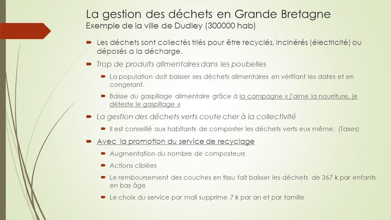 La gestion des déchets en Grande Bretagne Exemple de la ville de Dudley (300000 hab)