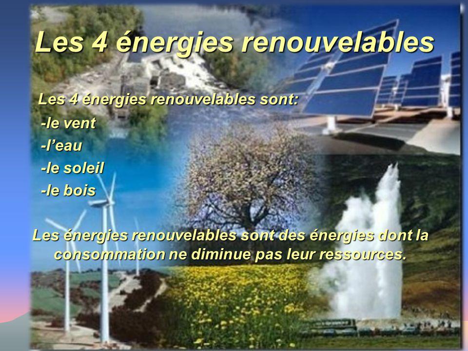 Les 4 énergies renouvelables