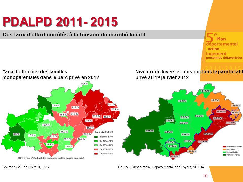 Source : Observatoire Départemental des Loyers, ADIL34