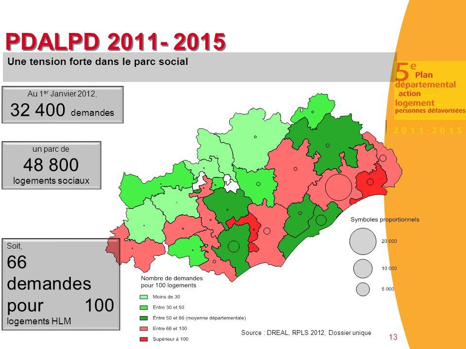 PDALPD 2011- 2015 32 400 demandes 48 800 logements sociaux