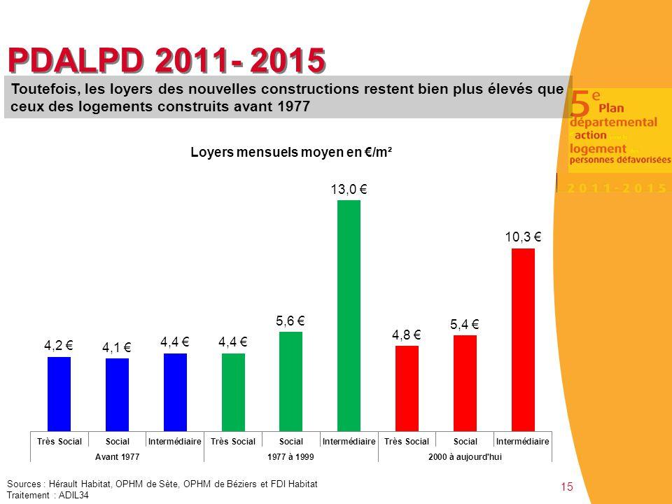 PDALPD 2011- 2015 Toutefois, les loyers des nouvelles constructions restent bien plus élevés que ceux des logements construits avant 1977.