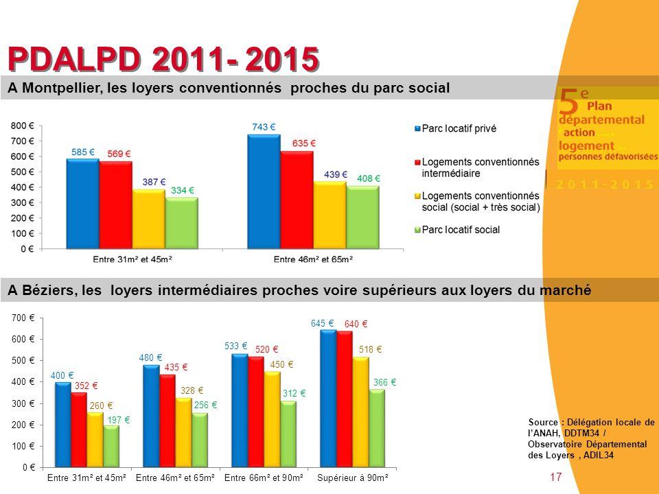 PDALPD 2011- 2015 A Montpellier, les loyers conventionnés proches du parc social.