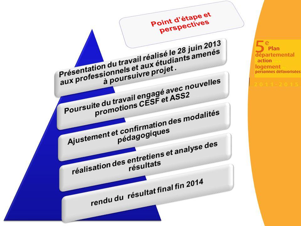 Poursuite du travail engagé avec nouvelles promotions CESF et ASS2