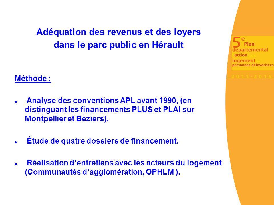 Adéquation des revenus et des loyers dans le parc public en Hérault
