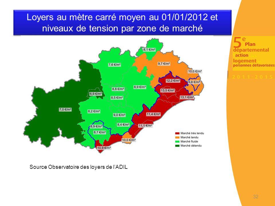 Loyers au mètre carré moyen au 01/01/2012 et niveaux de tension par zone de marché