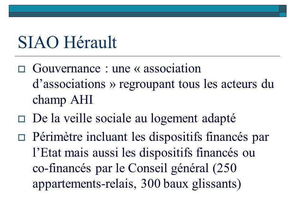 SIAO Hérault Gouvernance : une « association d'associations » regroupant tous les acteurs du champ AHI.