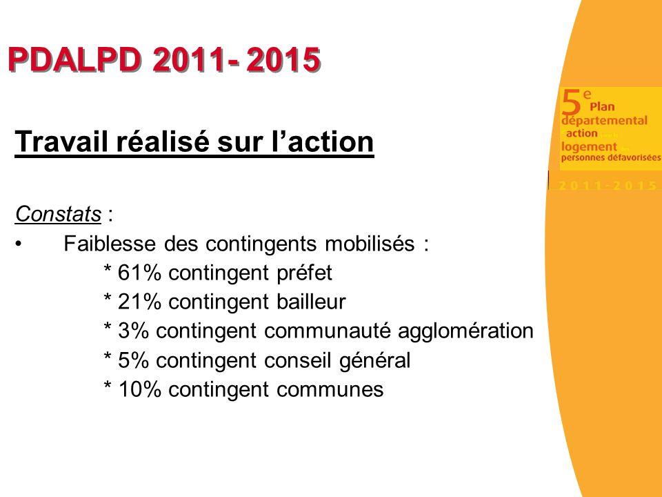 PDALPD 2011- 2015 Travail réalisé sur l'action Constats :