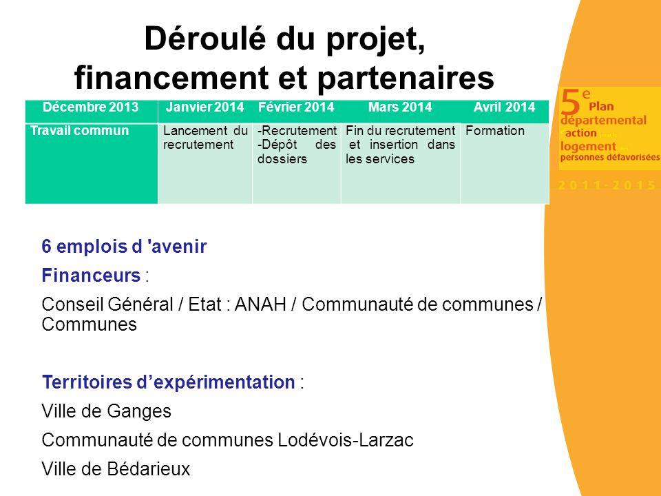 Déroulé du projet, financement et partenaires