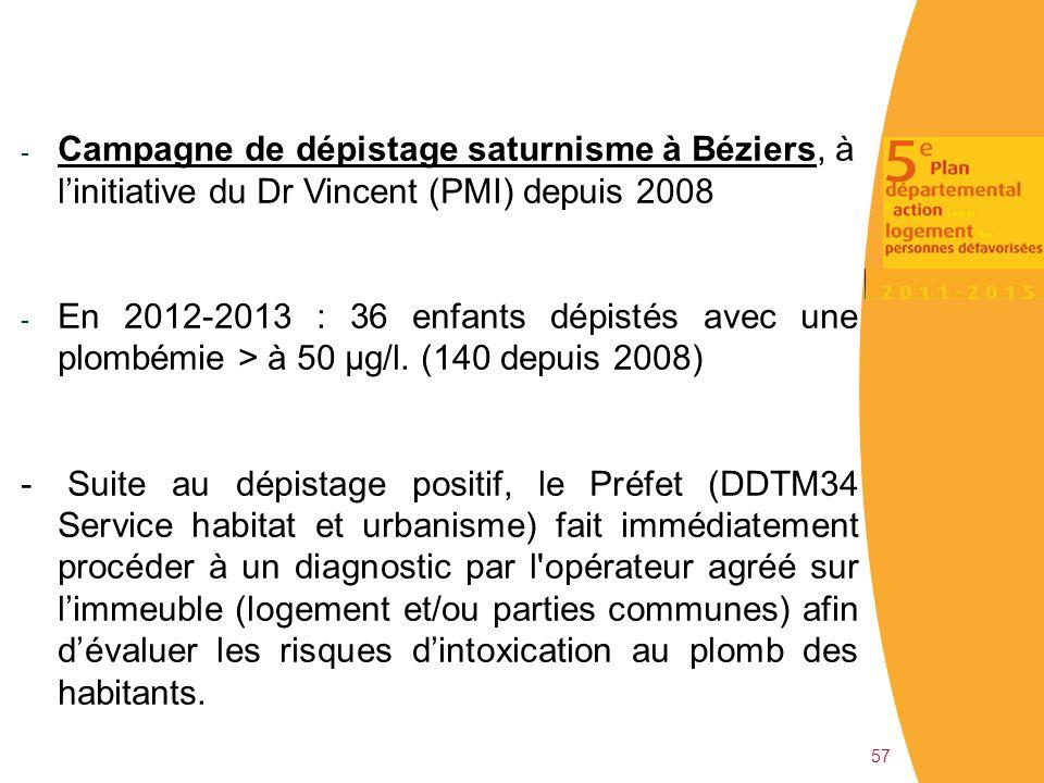 Campagne de dépistage saturnisme à Béziers, à