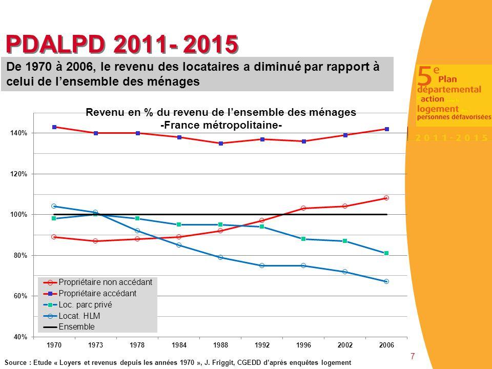 PDALPD 2011- 2015 De 1970 à 2006, le revenu des locataires a diminué par rapport à celui de l'ensemble des ménages.