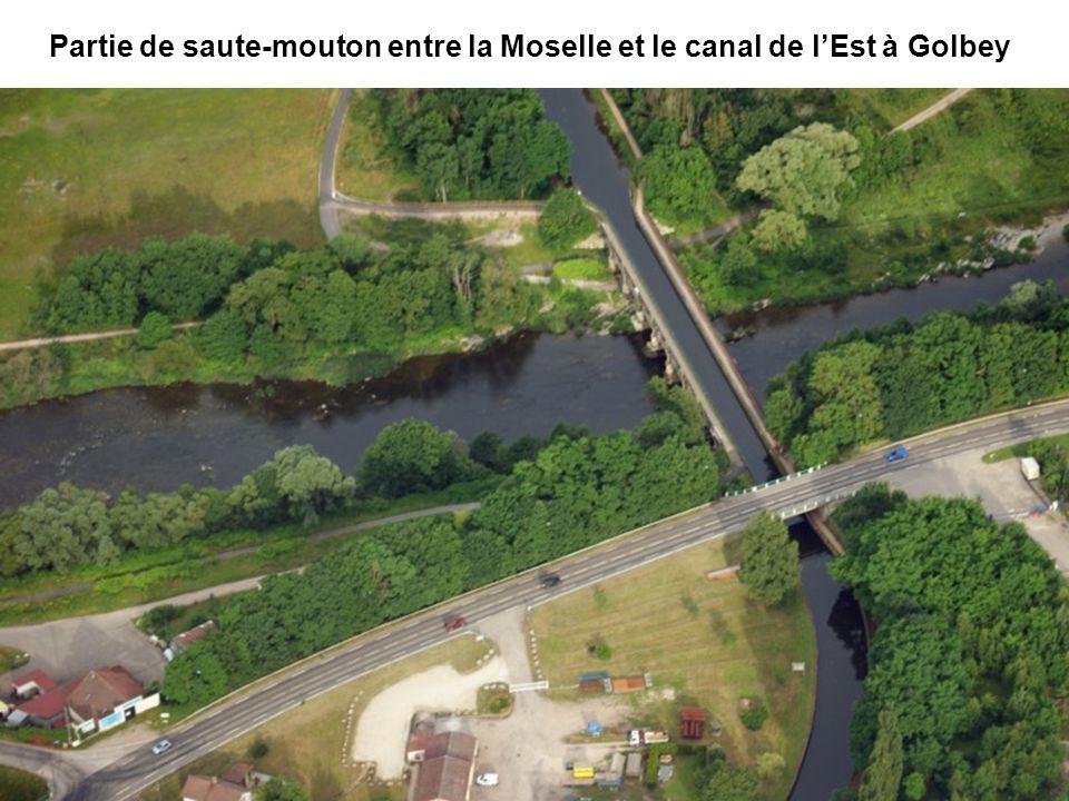 Partie de saute-mouton entre la Moselle et le canal de l'Est à Golbey