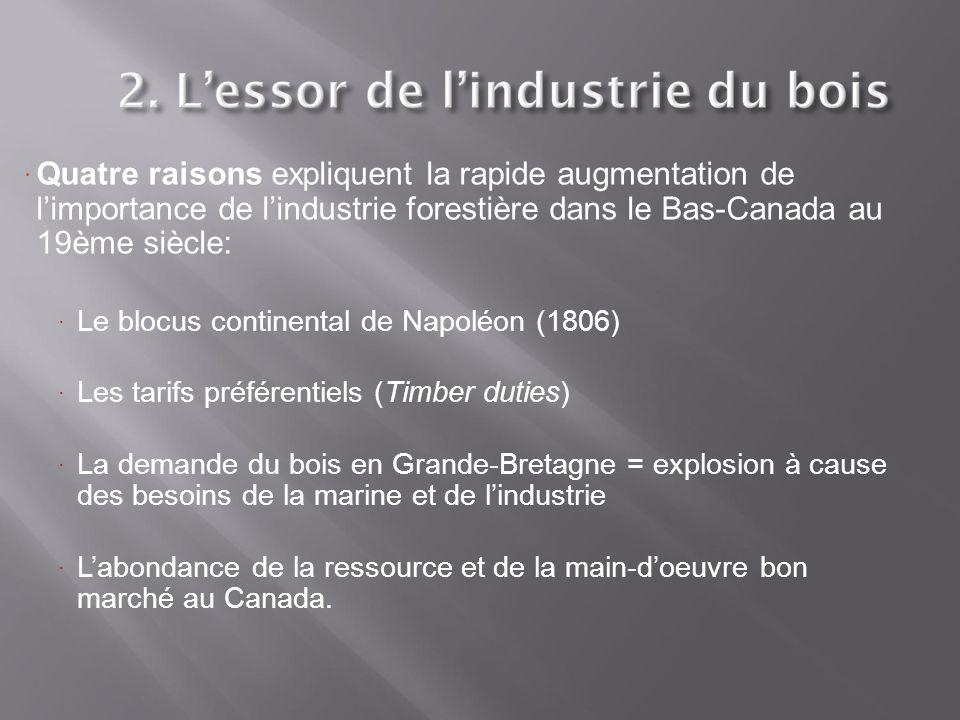 Quatre raisons expliquent la rapide augmentation de l'importance de l'industrie forestière dans le Bas-Canada au 19ème siècle: