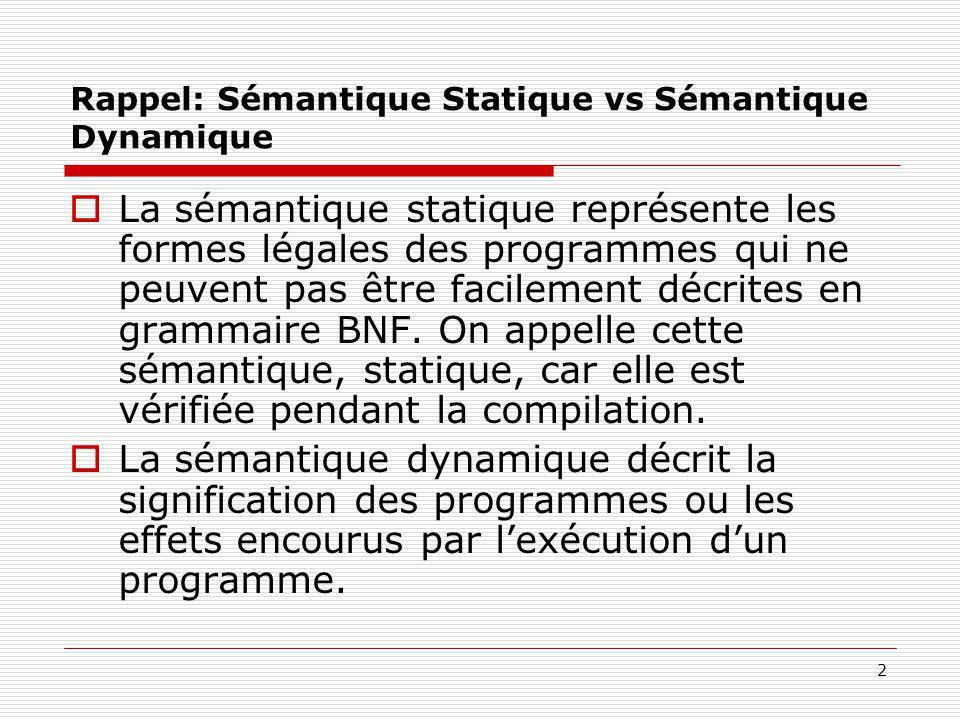 Rappel: Sémantique Statique vs Sémantique Dynamique