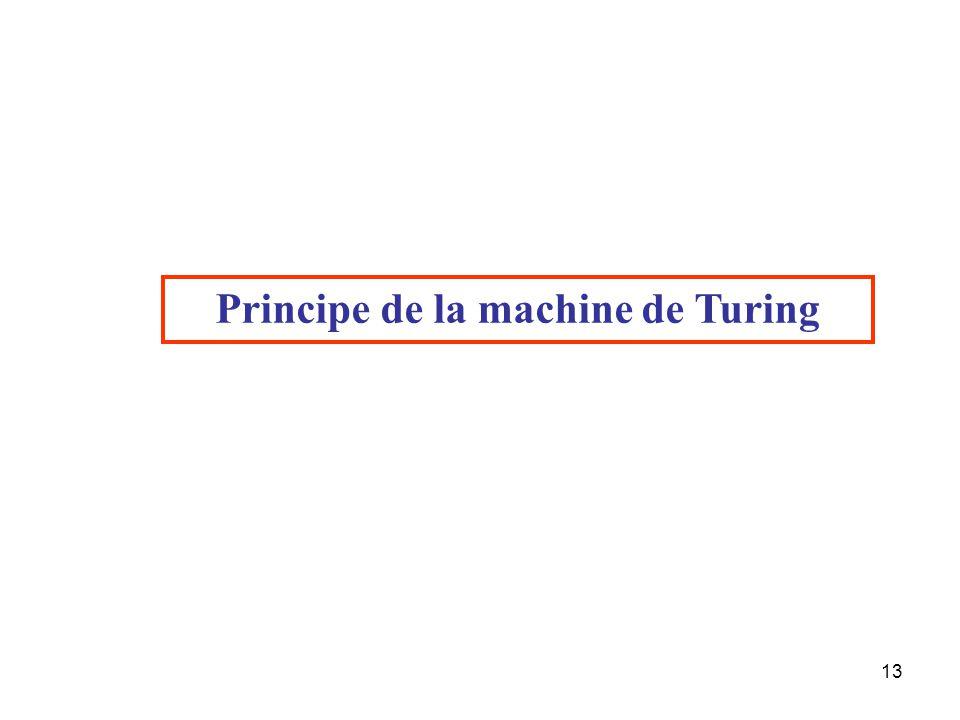 Principe de la machine de Turing