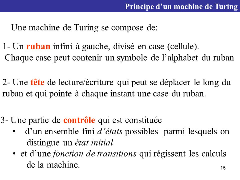 Une machine de Turing se compose de: