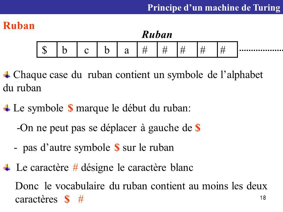 Chaque case du ruban contient un symbole de l'alphabet du ruban